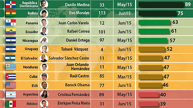 Cuadro publicado por CNN-México