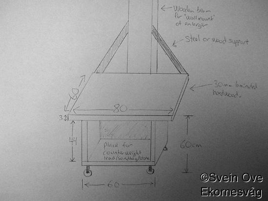 Skisse av hvordan jeg tenkte å bygge trallen til forstørreren. Noen småjusteringer ble det underveis. Foto: Svein Ove Ekornesvåg (Svein Ove Ekornesvåg)